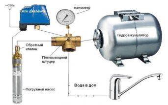 Водоснабжение в Владимирской области